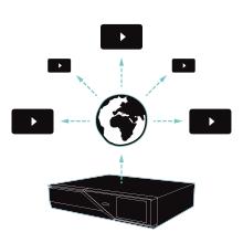 Dreambox DM900 ultraHD DVB-S2 – Transcoding