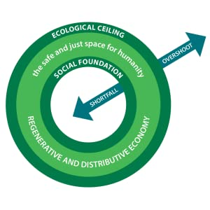 doughnut economics, kate raworth, george monbiot, green economy,