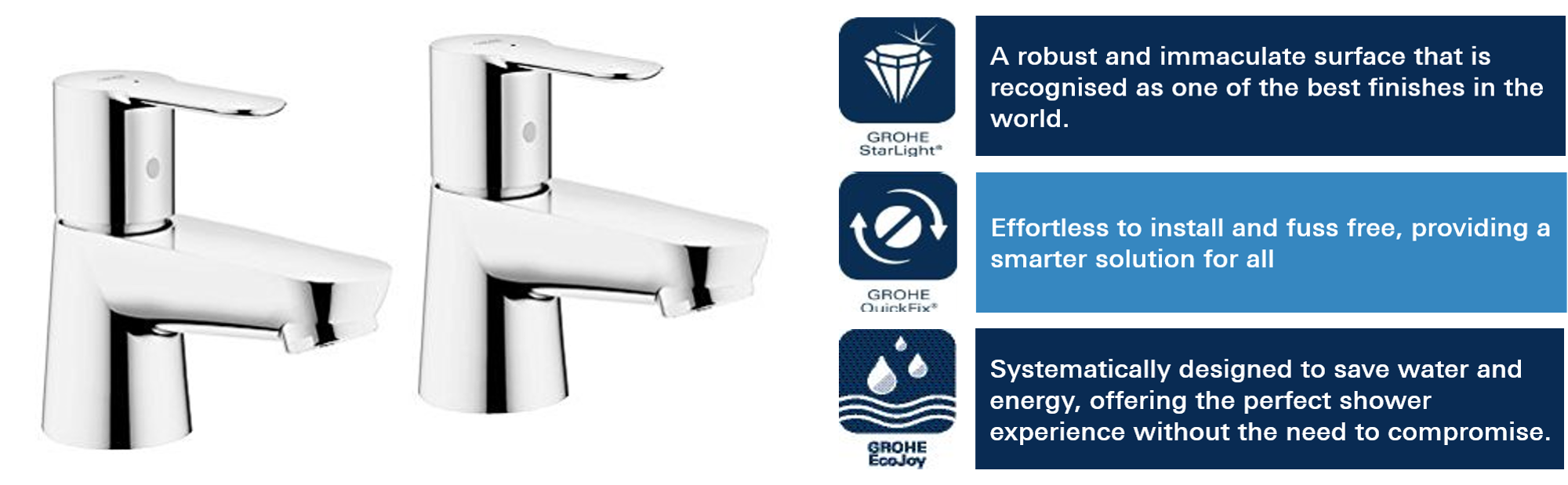 GROHE 23498000 | Get Basin Mixer Tap - chrome: Amazon.co.uk: DIY & Tools