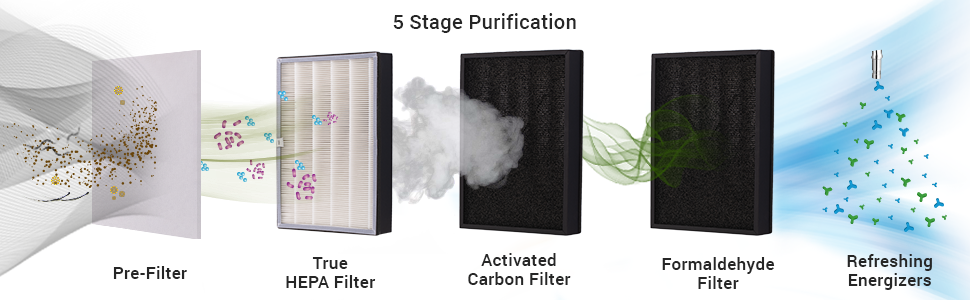 Air Purifier Vayo Filteration