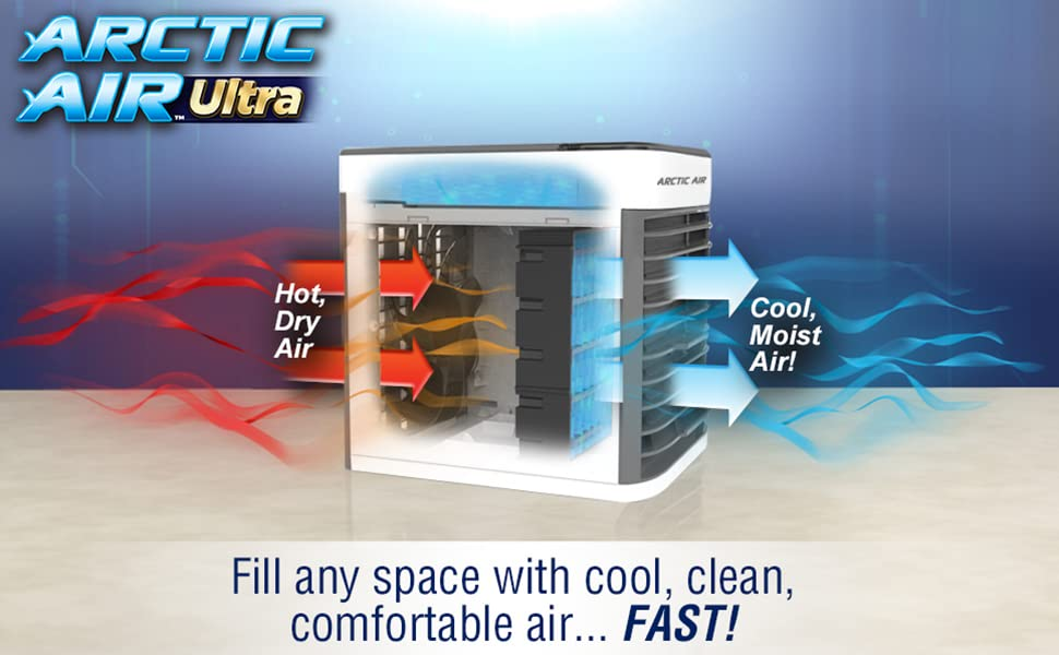 Amazon Com Ontel Arctic Ultra Evaporative Portable Air Conditioner Home Kitchen As the core may vibrate when operating, you need to give it a check after the glue dries. ontel arctic ultra evaporative portable air conditioner