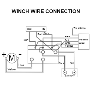 amazon.com: orcish 12v 4500lb electric atv utv synthetic rope ... boat winch wiring diagram  amazon.com