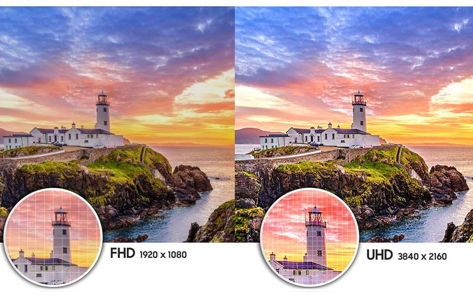 FHD vs. UHD Clarity