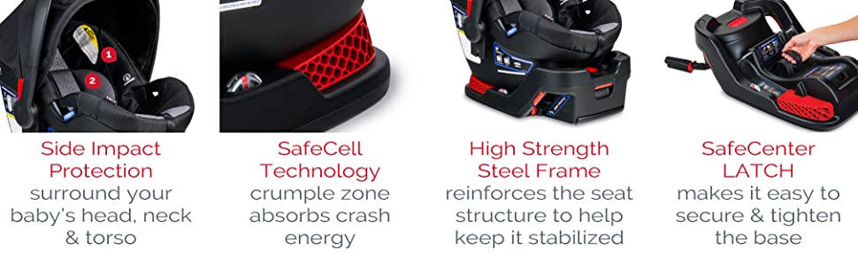 B-Lively & B-Safe 35 Travel System Car Seat Features