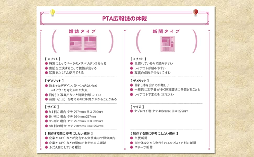 PTA.slide2