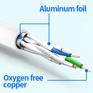 Double Aluminum Foil amp; Oxygen-free Copper