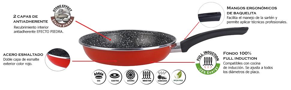 Magefesa k2 Rojo sartén 24 cm, Acero esmaltado: Amazon.es: Hogar