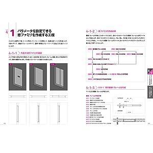 パラメータを設定できる 窓ファミリを作成する工程
