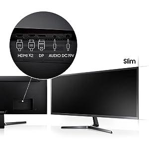DP and HDMI