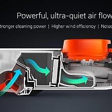 Xiaomi Smart Robot Mi Vacuum RoboRock S5 Home Vacuum Sensor Laser for Home and Office
