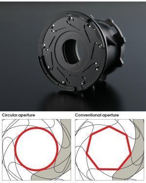 sony lens aperture