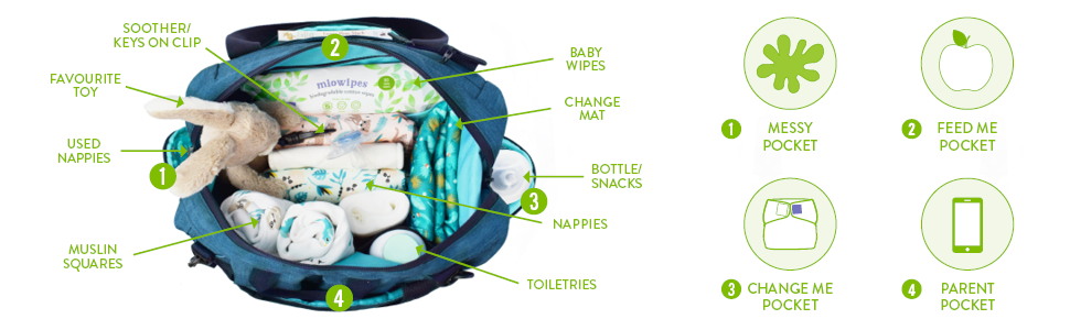 Bambino Mio baby & beyond change bag features