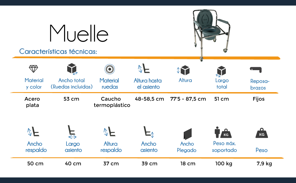 Mobiclinic, Muelle, Silla con WC o inodoro para minusválidos ...