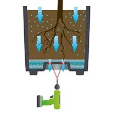 Zone de rétention d'eau sur ce pot Volcania 40cm