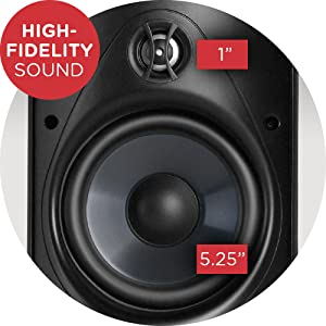 High Fidelity Sound