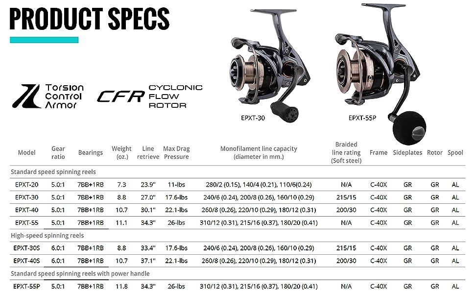 Okuma Fishing - Epixor XT Spinning Reel Product Specs