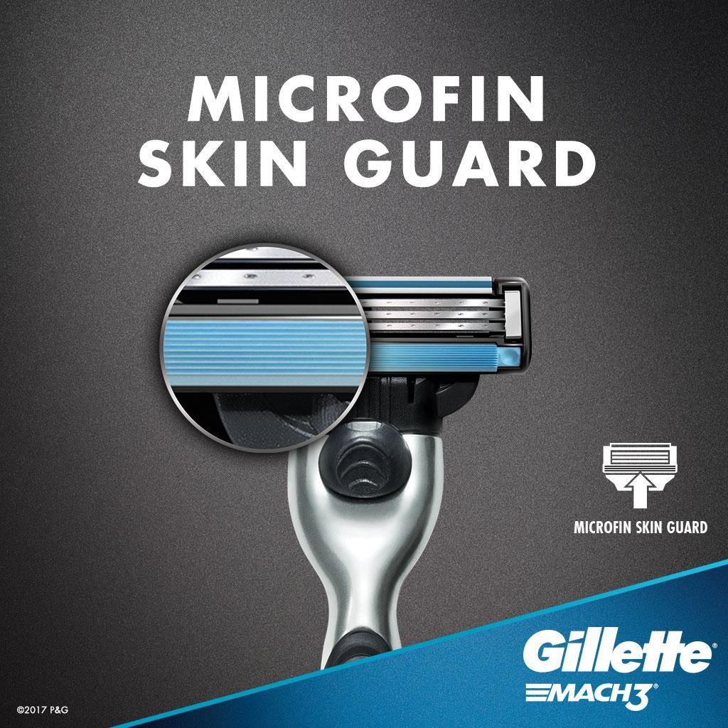 Amazon Com Gillette Mach3 Men S Razor With 2 Razor Blade