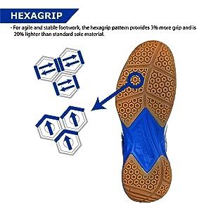 HEXAGRIP