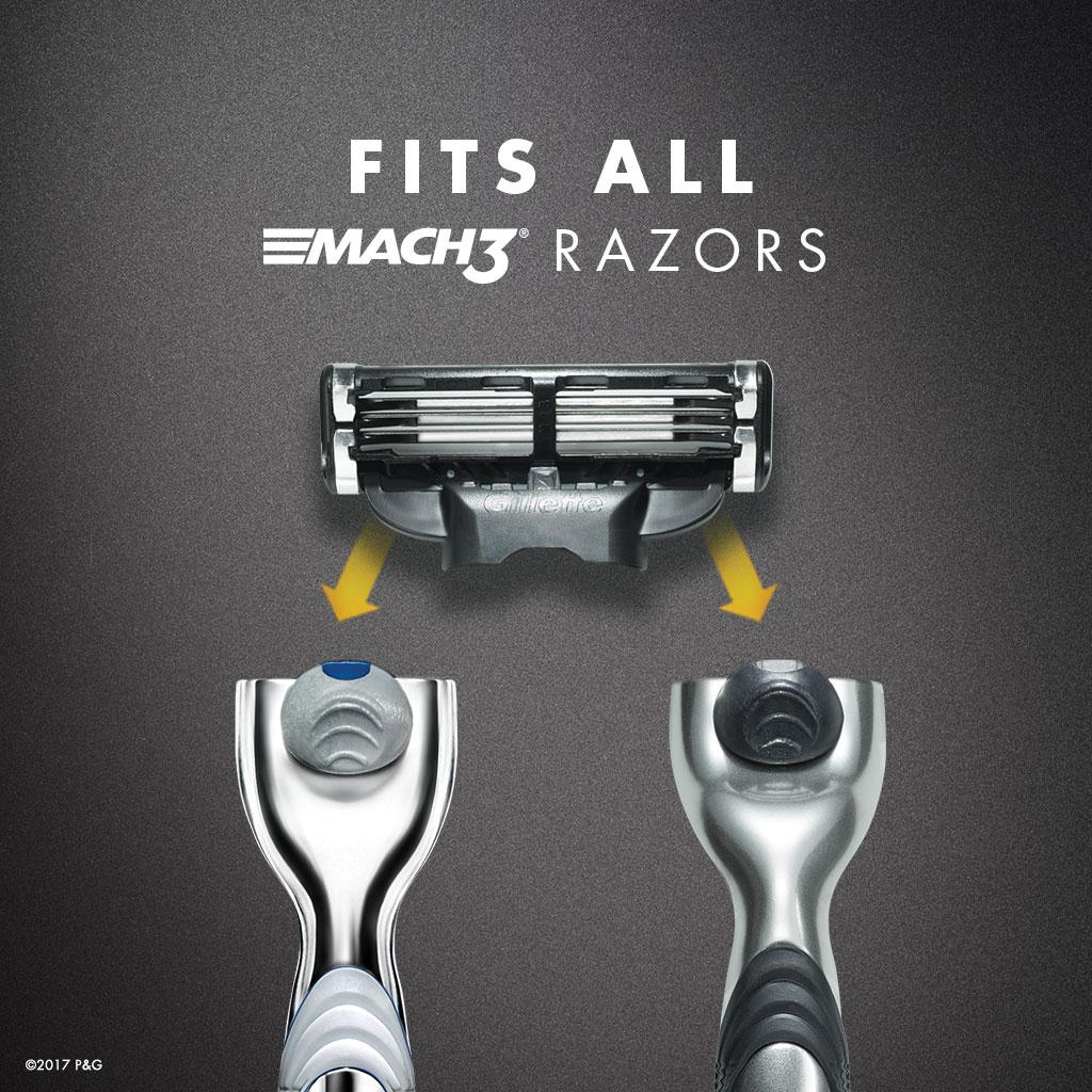 Gillette Razor and Blade Dating and Feature Information
