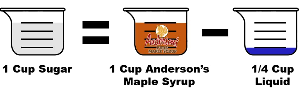 How to use maple syrup instead of processed sugar