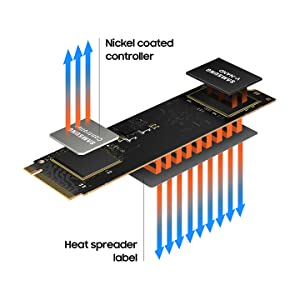 980, NVMe, PCIe, PCI express, M.2, PCIe 3.0, PCIe Gen 3,fast boot up, PC upgrade, storage, game