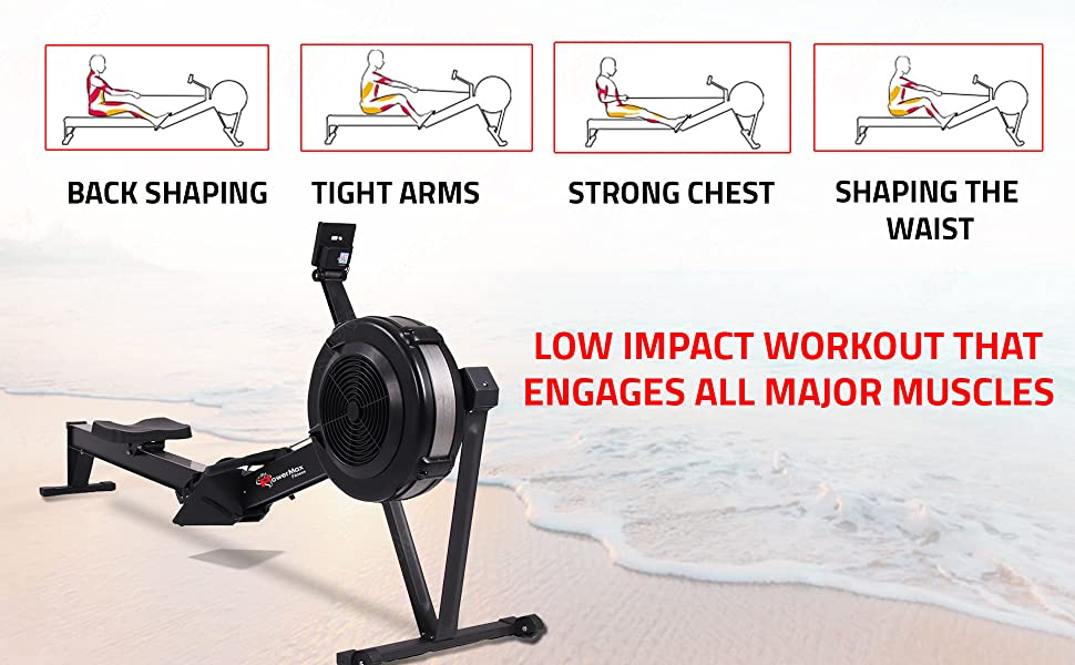 Low impact workout that engages all major muscles