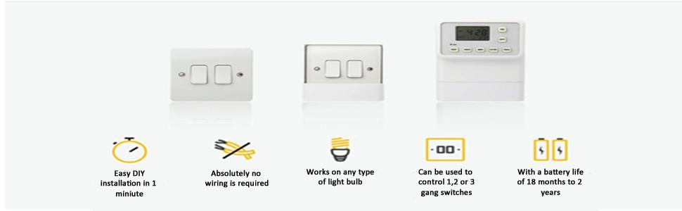timer switch plug lighting security home smart battery retro