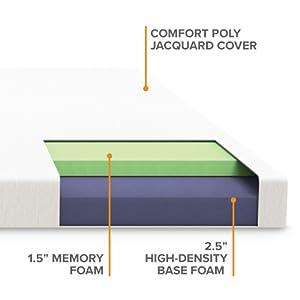 tri-fold cutaway