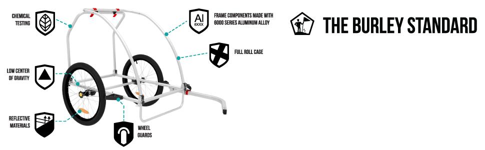 Amazon com : Burley Bee, 2 Seat Kids Bike Trailer : Sports