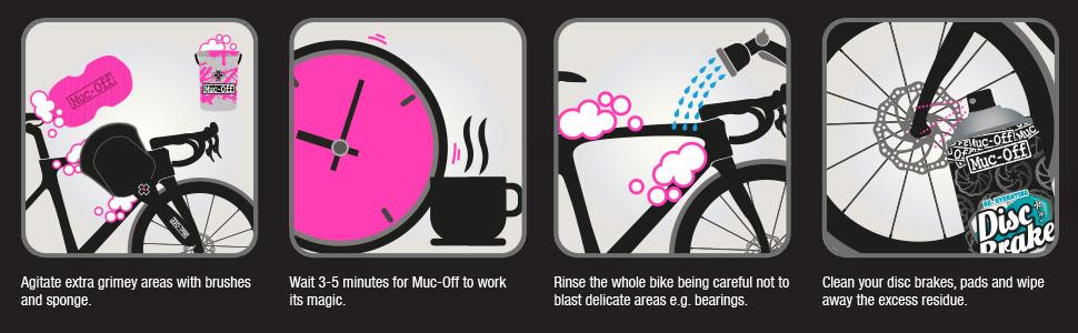 Bike Clean Infographic 2