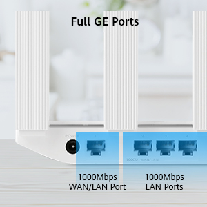Full GE ports wifi router