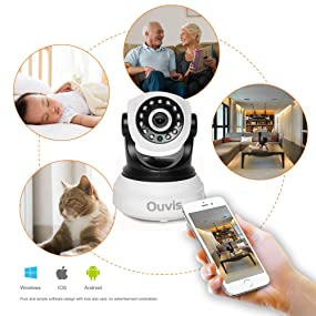 ip camera, wireless ip camera, wireless security camera,remote ip camera, internet ip camera,