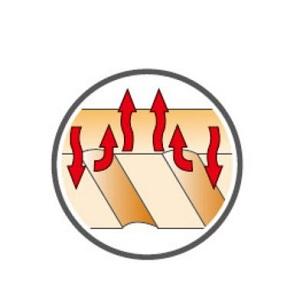 THERMAREST(サーマレスト) ファスト&ライトシリーズ 女性用 プロライト プラス カイエン