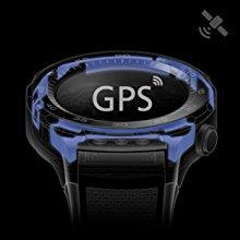 GPS und GLONASS