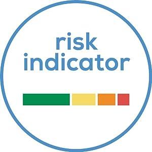 Risiko Indikator zur farbigen Einstufung der Messergebnisse