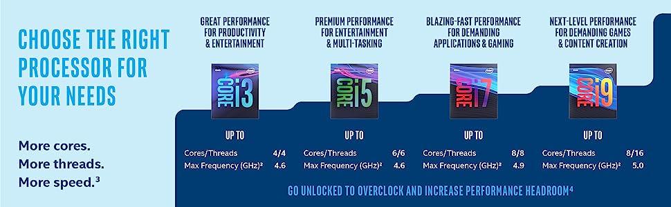 9th Gen Intel Core i5-9500F desktop processor
