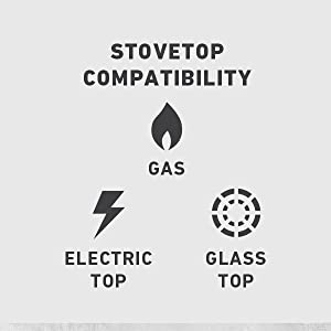 Icons Showing Stovetop Compatibility