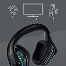 Logitech G933 Artemis Spectrum™ Wireless 7 1 Surround Gaming Headset