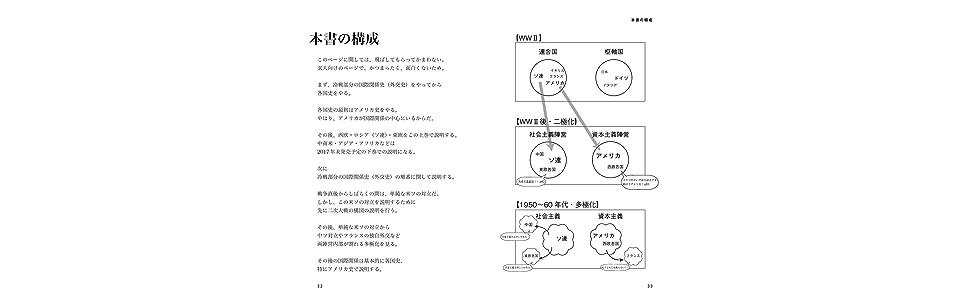 ゆげ塾 世界史