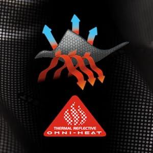 Omni-Heat