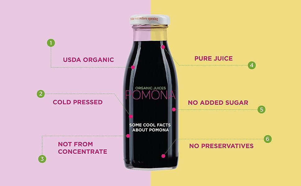 Pomona Organic
