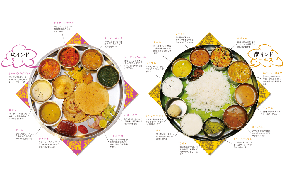 インドの定食、北インドのターリーと南インドのミールスを食べ比べ
