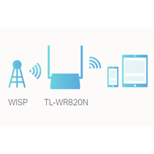 TP-link TL-WR820N 300Mbps Speed Wi-Fi WiFi Wireless N300 Coverage Multi-Mode Router IPv6 Range