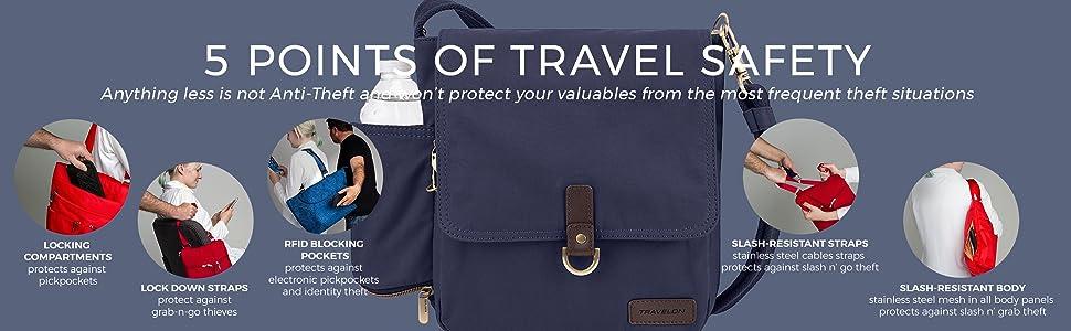Anti Theft RFID Blocking Cut Resistant Pickpocket Safe Slim Crossbody Bag