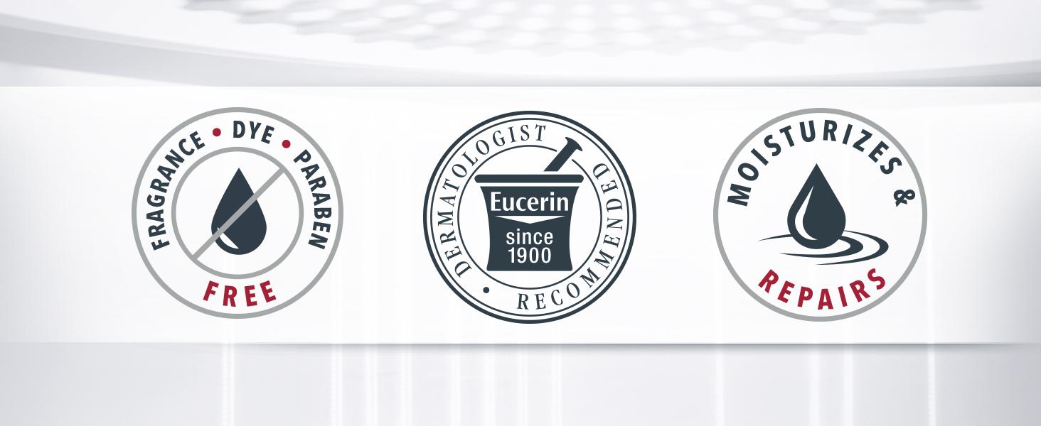 eucerin, eucerin lotion, body lotion, body lotion for women, lotion for dry skin