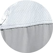 High-Tech Fabrics