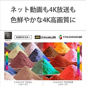 4K トゥリルミナス テレビ