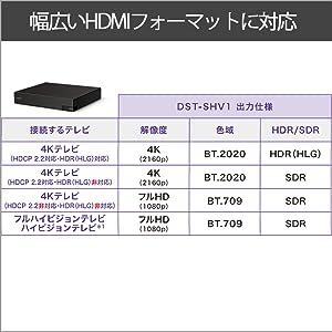 ダウンコンバート機能搭載で、幅広いHDMIフォーマットに対応