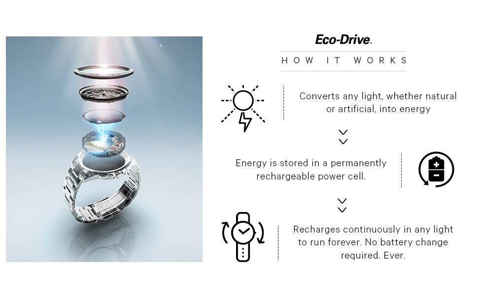 Citizen, Eco-Drive, Watch, renewable energy, long lasting battery, solar,