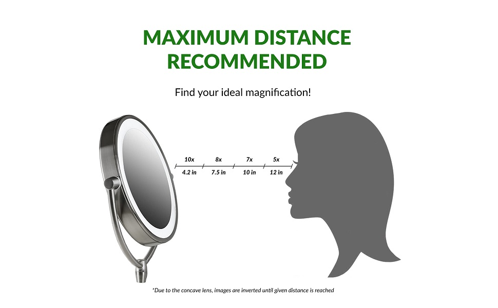 Mirror, magnification, distortion, inverted